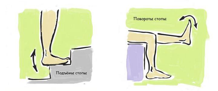 Подъемы и повороты стопы