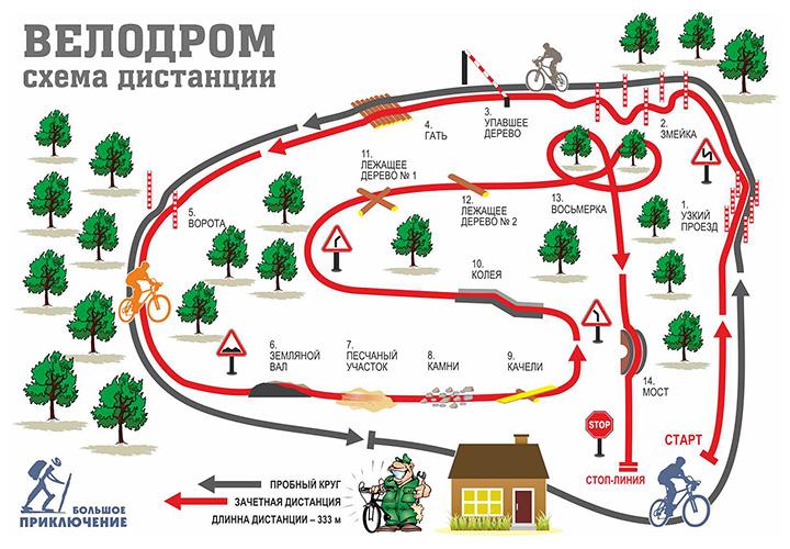 Велодром «Большого Приключения».